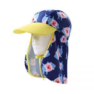 bonnet de bain requin TOP 14 image 0 produit